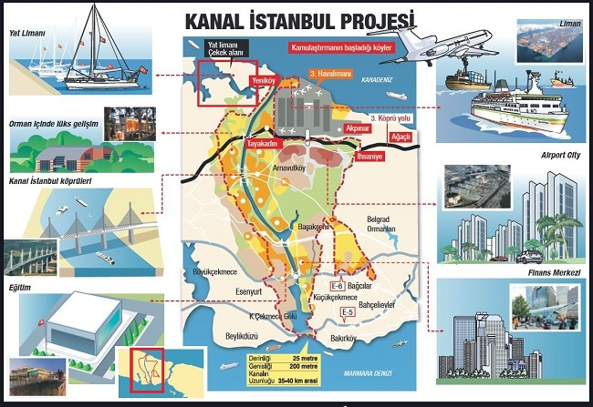 The Ambitious or the crazy Istanbul canal Project 2023 in Turkey